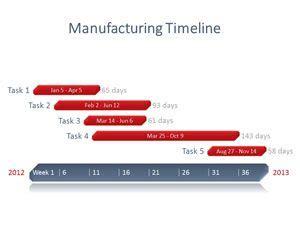 Gantt chart template Research Gantt Chart example
