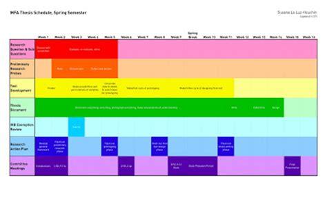 Dissertation Proposal Gantt Chart - Gantt charts
