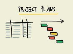Gantt chart template Research Gantt Chart example